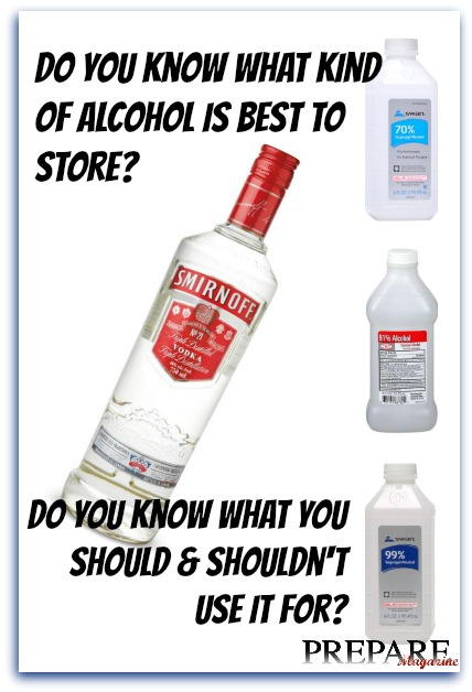 Storing Alcohol